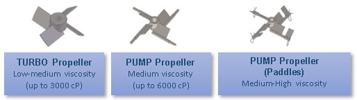 propeller MilleniumRS