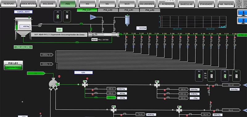 software pigging system O+B
