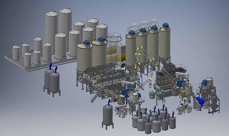 proyecto llave en mano de planta de producción